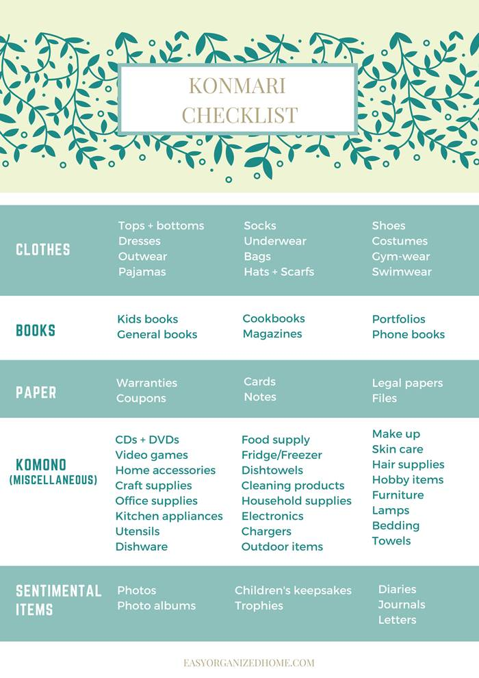 The Konmari methid checklist, keept track of your tidying up with this handy konmari checklist pdf printable